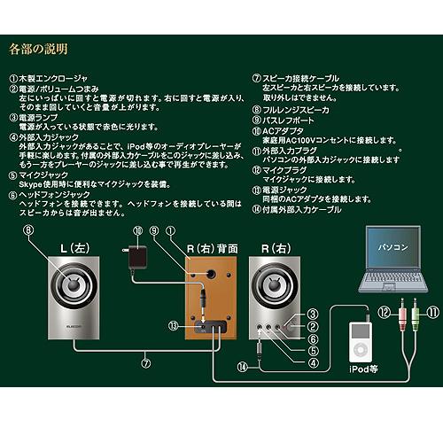 木製(MDF)アンプ内蔵スピーカー / 総計6W MS-130BKの画像です。