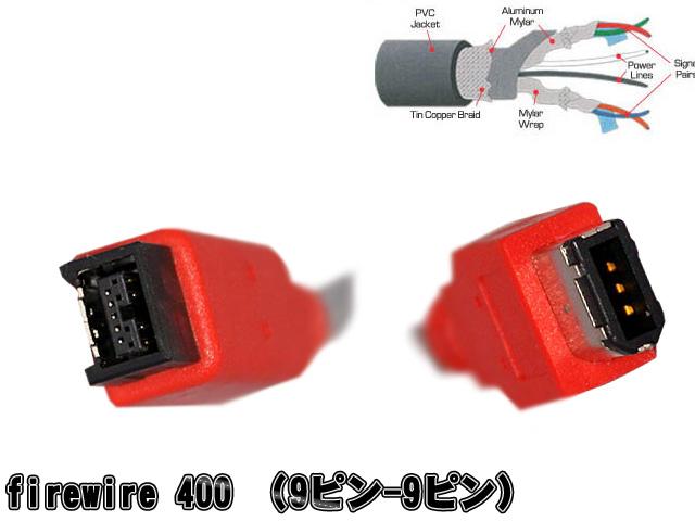 【世界最上級Firewireケーブル】 -米国製- / FireWire 400  (IEEE 1394a) タイプ - (6p to 4p*)  ≪ 長さ(20*m) ≫ Unibrain(ユニブレイン)