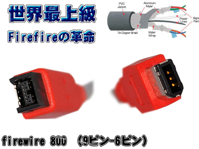【世界最上級Firewireケーブル】 -米国製- / FireWire 800  (IEEE 1394b) タイプ  -  (9p to 6p)  ≪ 長さ(4.5 m) ≫ Unibrain(ユニブレイン)